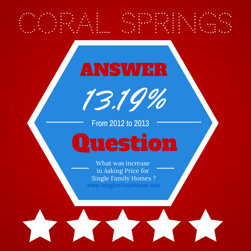 Coral Springs Asking Price Home Sales