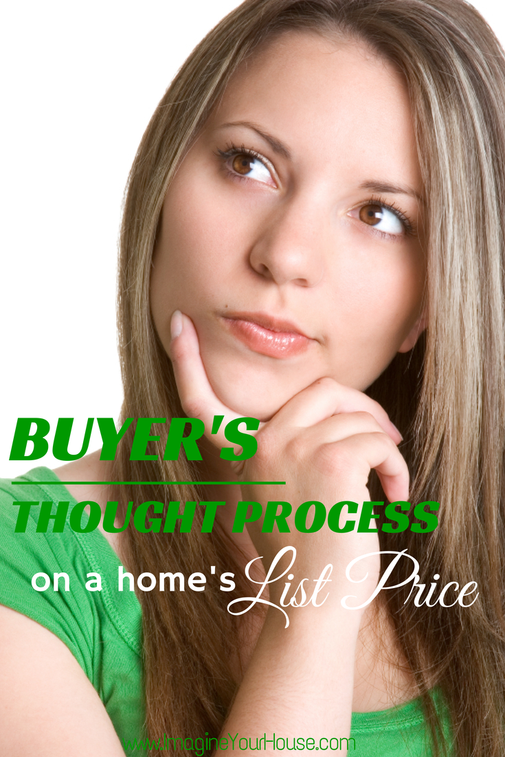 Buyers Thought Process on a Home's List Price