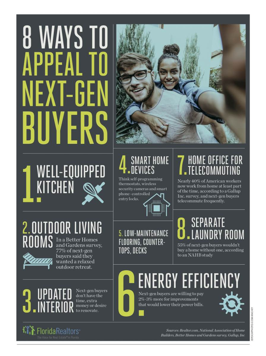 Appealing to Home Buyers