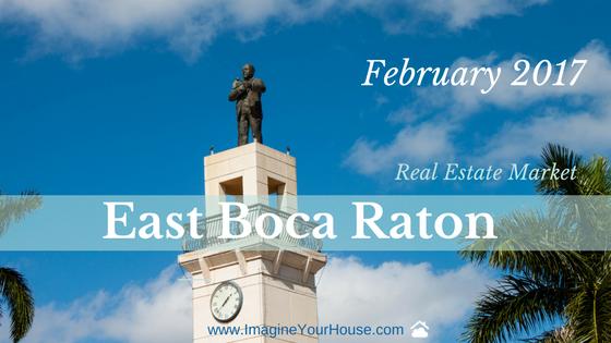 Real Estate Market in East Boca Raton Florida