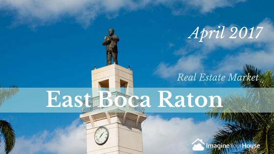 East Boca Raton FL Real Estate Market Stats