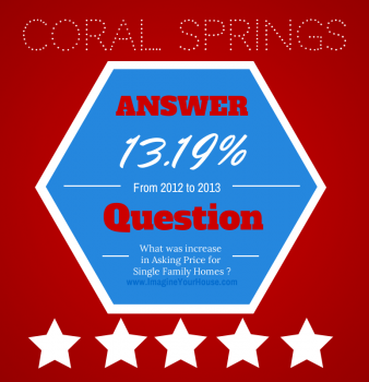 Asking Price for Single Family Home Sales in Coral Springs?