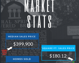 Coral Springs FL Real Estate Market Report Aug 2018