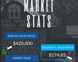 Coral Springs FL Real Estate Market Report July 2018