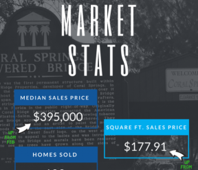 Coral Springs FL Real Estate Market Report Mar 2018