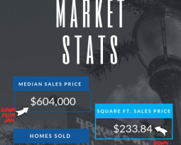 East Boca Raton FL Real Estate Market Report ending 1st Qtr 2018