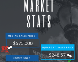East Boca Raton FL Real Estate Market Report ending 2nd Qtr 2018