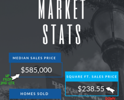 East Boca Raton FL Real Estate Market Stats reported for ending 3rd Qtr 2018